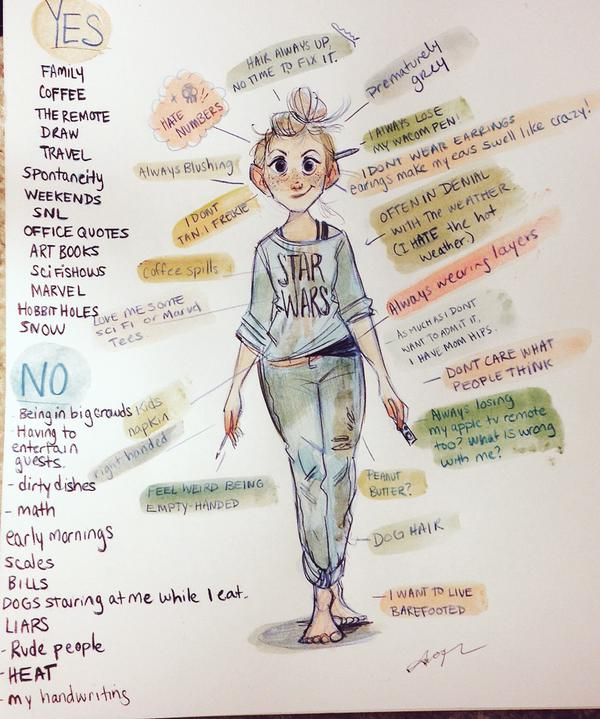 meettheartist